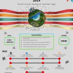 Kompetisi-Bangunan-Ramah-Lingkungan-2019-UMM