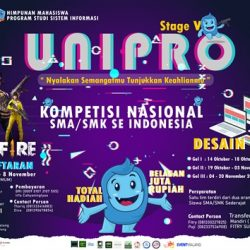 MP-UNIPRO-2019-HMPS-SI-Universitas-Kanjuruhan-Malang-Copy
